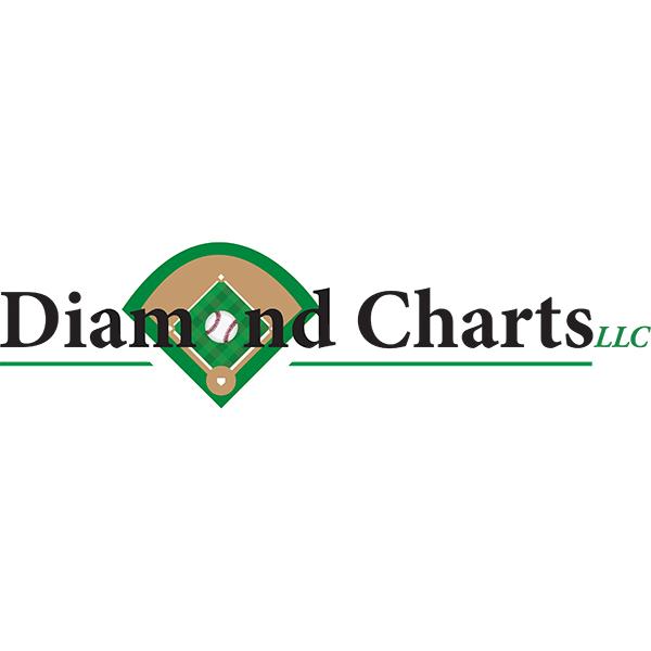 Diamond Charts