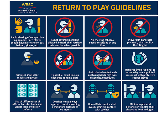 WBSC issues guidelines for a safe return of baseball/softball activity