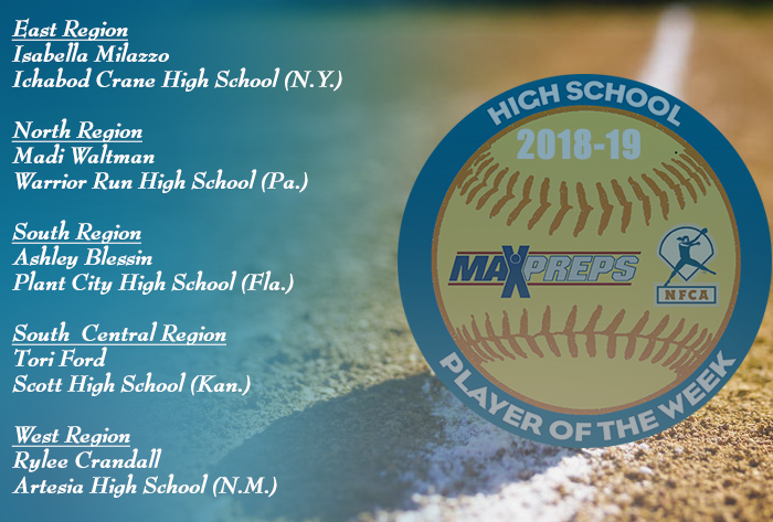 Milazzo, Waltman, Blessin, Ford, Crandall named 2018-19 MaxPreps / NFCA National High School Players of Week