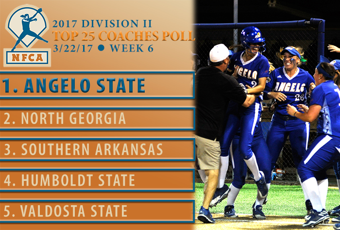 Angelo State new No. 1 in 2017 Division II Top 25 Coaches Poll