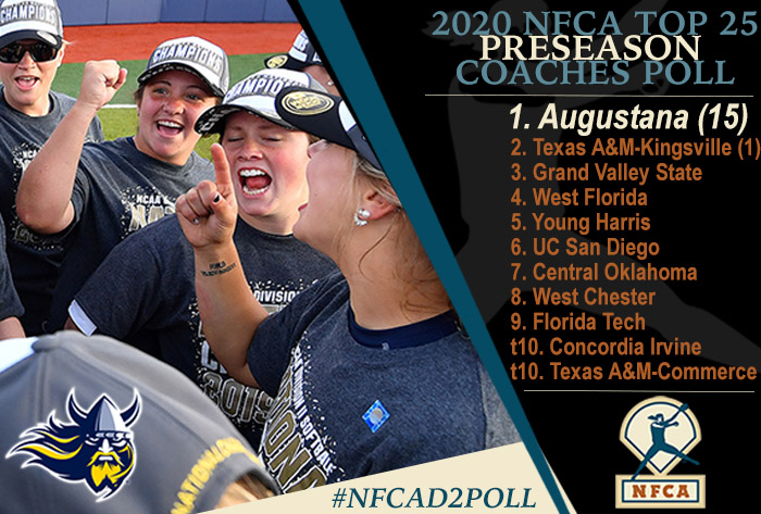 Nfca Division II top 25 coaches poll, Nfca DII top 25 coaches poll, Nfca DII top 25 preseason coaches poll, Nfca Division II top 25 preseason coaches poll, Augustana, Texas A&M-Kingsville, Grand Valley State, West Florida, Young Harris, UC San Diego, Central Oklahoma, West Chester, Florida Tech, Texas A&M University-Commerce, Concordia Irvine, NFCA D2 Poll, NFCA DII Poll, NFCA Division II Poll, 2020 Nfca Division II top 25 coaches poll, 2020 Nfca DII top 25 coaches poll, 2020 Nfca DII top 25 preseason coaches poll, 2020 Nfca DII top 25 preseason coaches poll