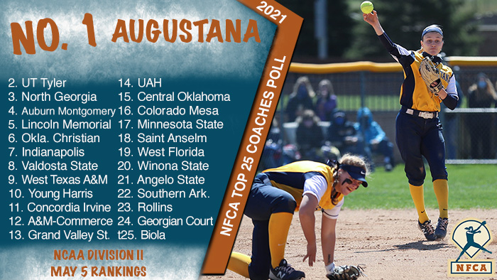 Augustana unanimous No. 1 in 2021 NFCA DII Top 25 Coaches Poll