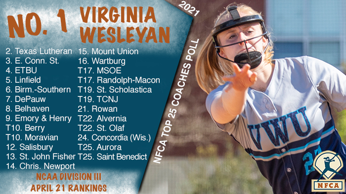 NFCA, Division III, D3, NCAA, poll, top 25, coaches, softball, fastpitch, University, College