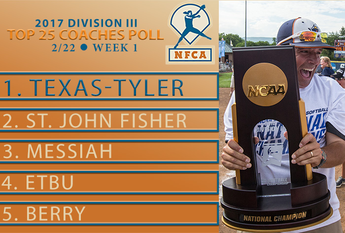 Defending champ Texas-Tyler remains No. 1 in NFCA Division III Top 25 Poll