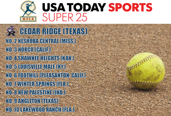 Cedar Ridge stays No. 1 in USA TODAY Sports/NFCA High School Super 25