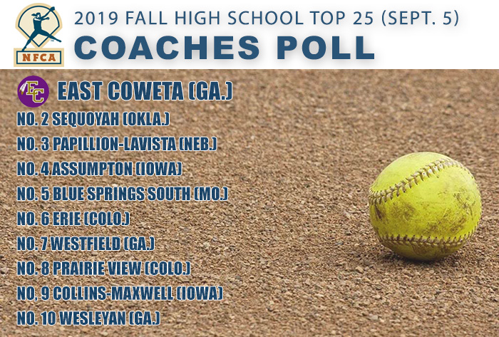 East Coweta remains atop NFCA Fall High School Top 25 Coaches Poll