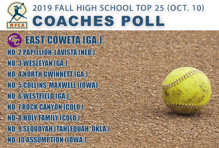 Top seven stay put in NFCA Fall High School Top 25 Coaches Poll