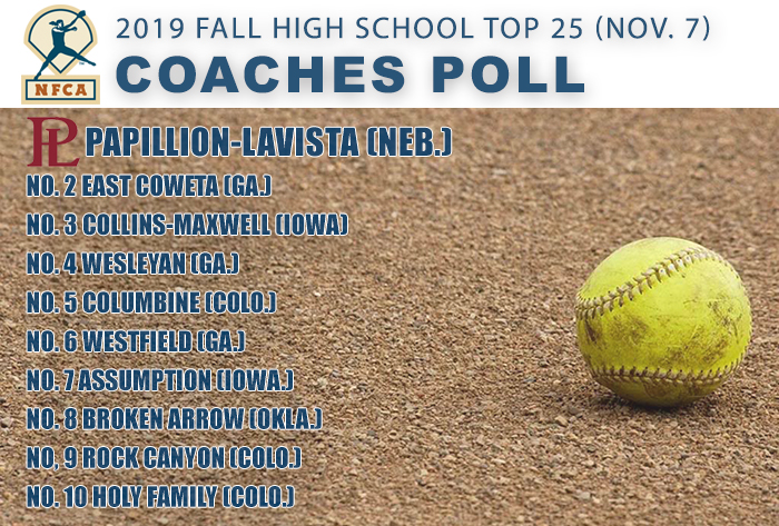 Papillion-LaVista finishes No. 1 in NFCA Fall High School Top 25 Coaches Poll