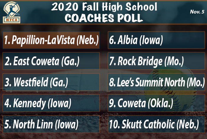 Another state title for East Coweta highlights final NFCA Fall High School Top 25