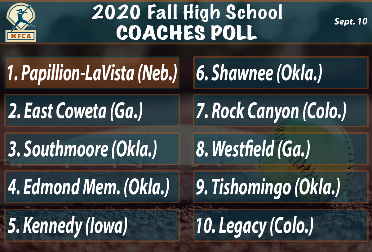 NFCA, high school, poll, top 25, coaches, fall, softball, fastpitch