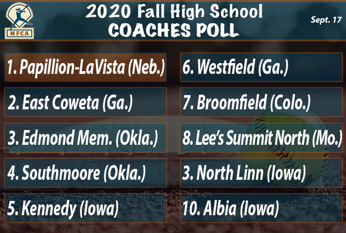 Papillion-LaVista, East Coweta keep winning atop NFCA Fall High School Top 25