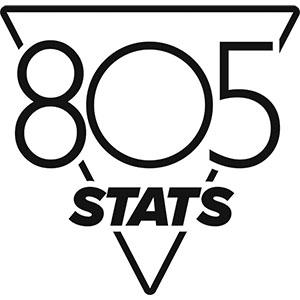 805 Stats
